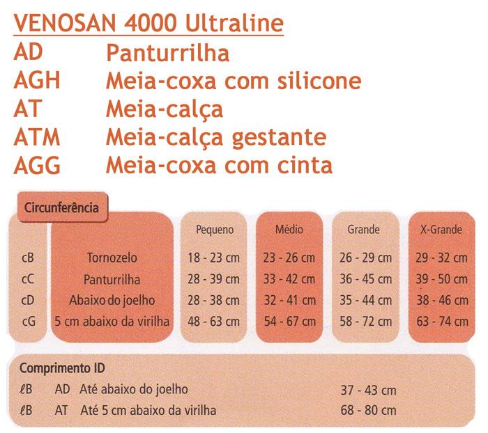 8a164351b VENOSAM 4000 Ultraline – Dilourdes Modeladores